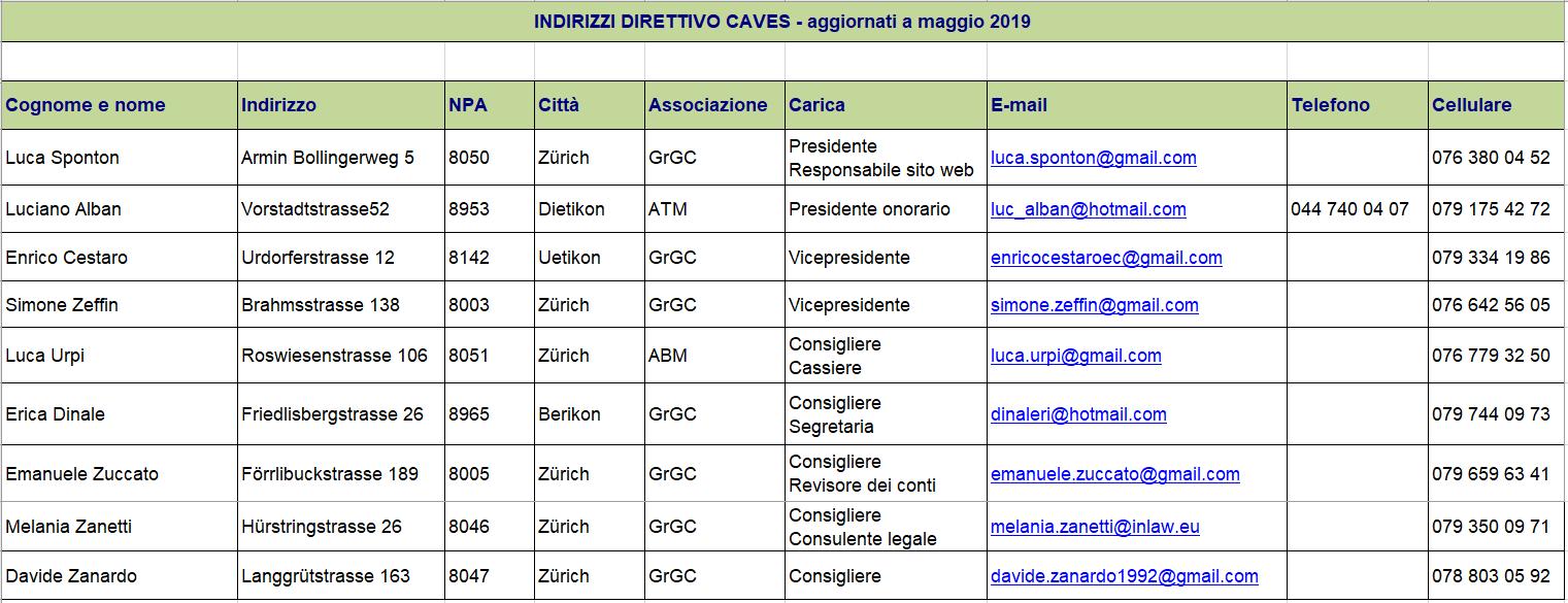 Indirizzi_direttivo_CAVES